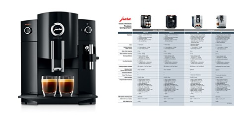Jura Impressa C60 Coffee Maker - Bloomingdale's_2