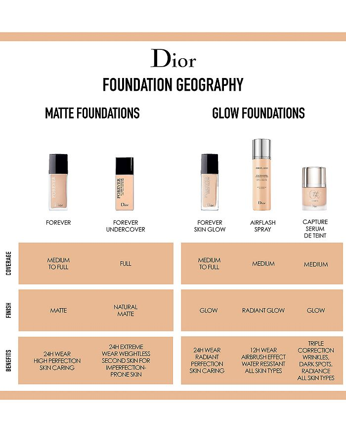 376a85d0fb Forever 24H-Wear High Perfection Skin-Caring Glow Foundation