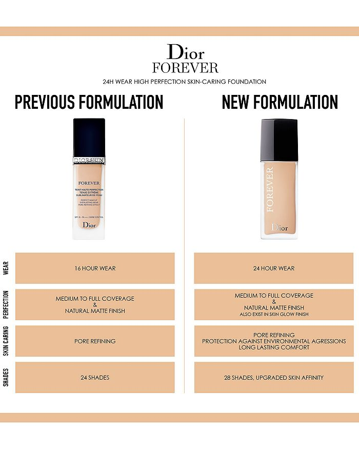 1e7f955d10 Forever 24H-Wear High Perfection Skin-Caring Glow Foundation