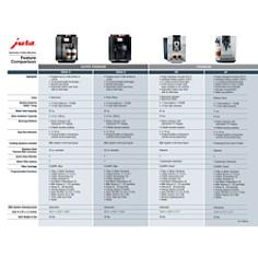 Jura - Jura Giga 5 One-Touch Automatic Coffee Center
