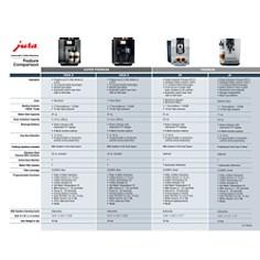 Jura - E8 Super Automatic