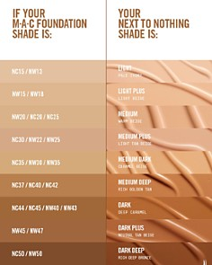M·A·C - Next to Nothing Face Color, Next to Nothing Collection