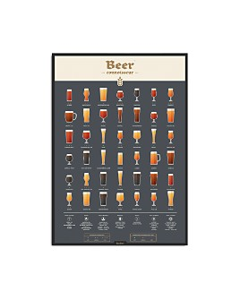 Luckies - Beer Connoisseur Poster